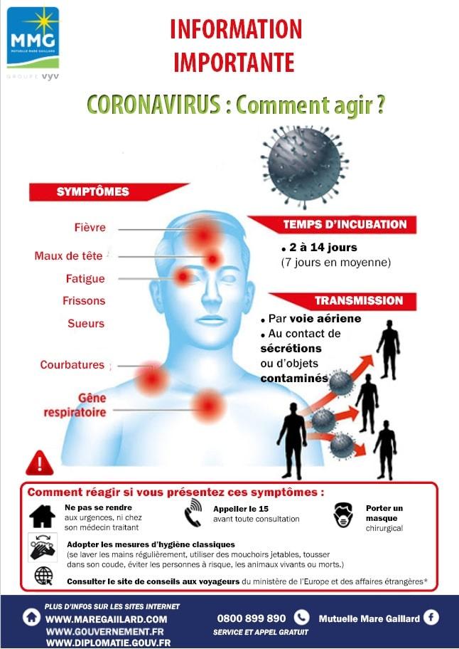 CORONAVIRUS Comment agir
